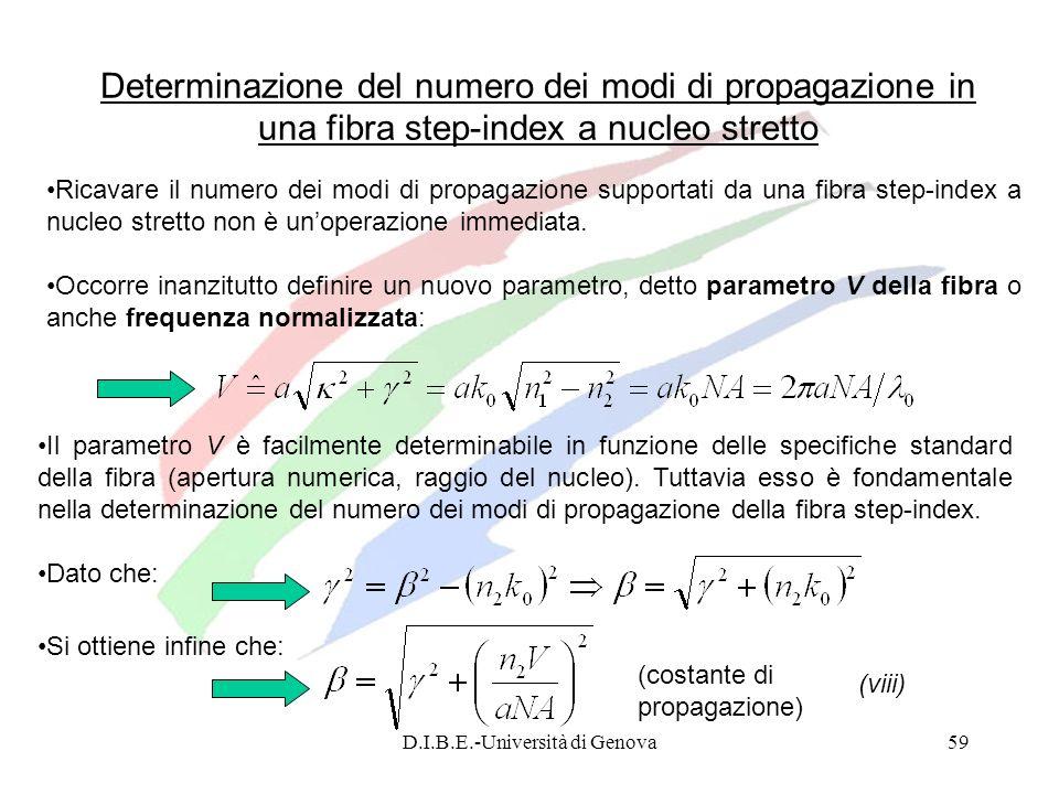 D.I.B.E.-Università di Genova59 Determinazione del numero dei modi di propagazione in una fibra step-index a nucleo stretto Ricavare il numero dei mod