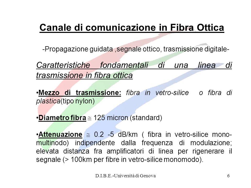 D.I.B.E.-Università di Genova77 Dispersione intramodale in una fibra step-index monomodale (limitazione alla capacità della fibra) Supponendo che lestensione spettrale del segnale sia circa uguale a 1nm (possibile da ottenere con una sorgente LASER a basso costo) e di lavorare in seconda finestra con D = 1 psec/nm*Km, si ottiene che: condizione per non avere ISI pari a 1Tbit/sec*Km Da questi numeri si capisce come la condizione di monomodalità in una fibra ottica consenta di raggiungere elevati valori di capacità, di svariati ordini di grandezza superiori a quelli ottenuti con fibre multimodali, sia di tipo step-index, che ad indice graduato.