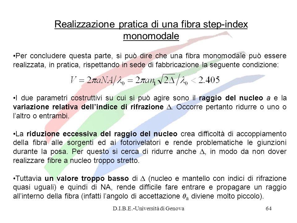 D.I.B.E.-Università di Genova64 Realizzazione pratica di una fibra step-index monomodale Per concludere questa parte, si può dire che una fibra monomo