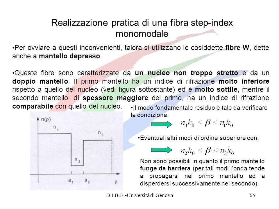 D.I.B.E.-Università di Genova65 Realizzazione pratica di una fibra step-index monomodale Per ovviare a questi inconvenienti, talora si utilizzano le c