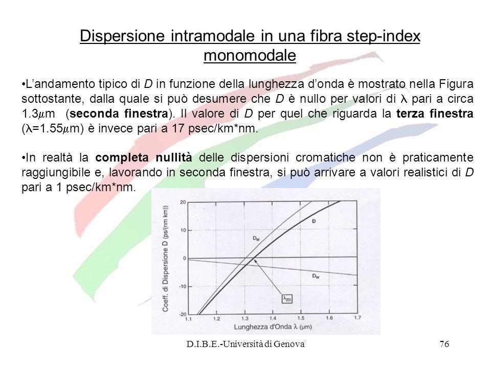 D.I.B.E.-Università di Genova76 Dispersione intramodale in una fibra step-index monomodale Landamento tipico di D in funzione della lunghezza donda è