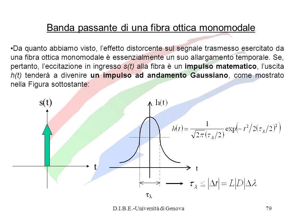 D.I.B.E.-Università di Genova79 Banda passante di una fibra ottica monomodale Da quanto abbiamo visto, leffetto distorcente sul segnale trasmesso eser