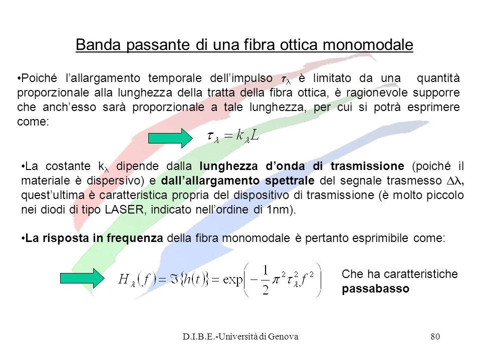 D.I.B.E.-Università di Genova80 Banda passante di una fibra ottica monomodale Poiché lallargamento temporale dellimpulso è limitato da una quantità pr