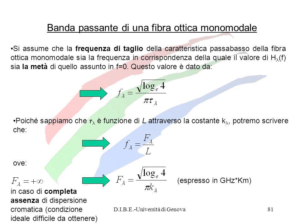 D.I.B.E.-Università di Genova81 Banda passante di una fibra ottica monomodale Si assume che la frequenza di taglio della caratteristica passabasso del