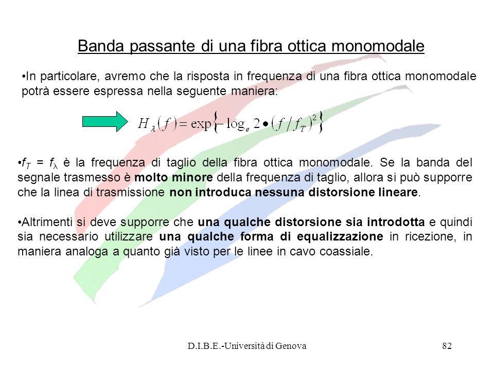 D.I.B.E.-Università di Genova82 Banda passante di una fibra ottica monomodale In particolare, avremo che la risposta in frequenza di una fibra ottica