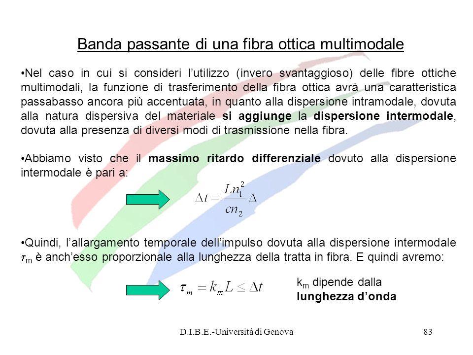 D.I.B.E.-Università di Genova83 Banda passante di una fibra ottica multimodale Nel caso in cui si consideri lutilizzo (invero svantaggioso) delle fibr