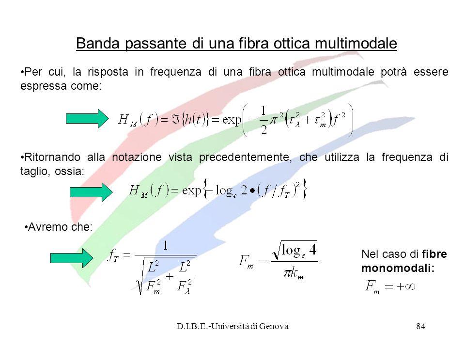 D.I.B.E.-Università di Genova84 Banda passante di una fibra ottica multimodale Per cui, la risposta in frequenza di una fibra ottica multimodale potrà