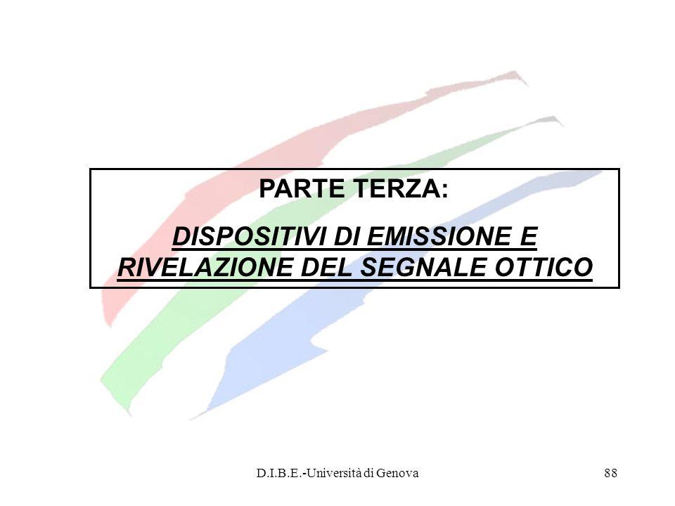 D.I.B.E.-Università di Genova88 PARTE TERZA: DISPOSITIVI DI EMISSIONE E RIVELAZIONE DEL SEGNALE OTTICO