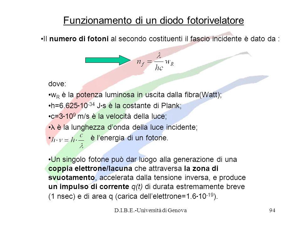 D.I.B.E.-Università di Genova94 dove: w R è la potenza luminosa in uscita dalla fibra(Watt); h=6.625 10 -34 J s è la costante di Plank; c=3 10 9 m/s è