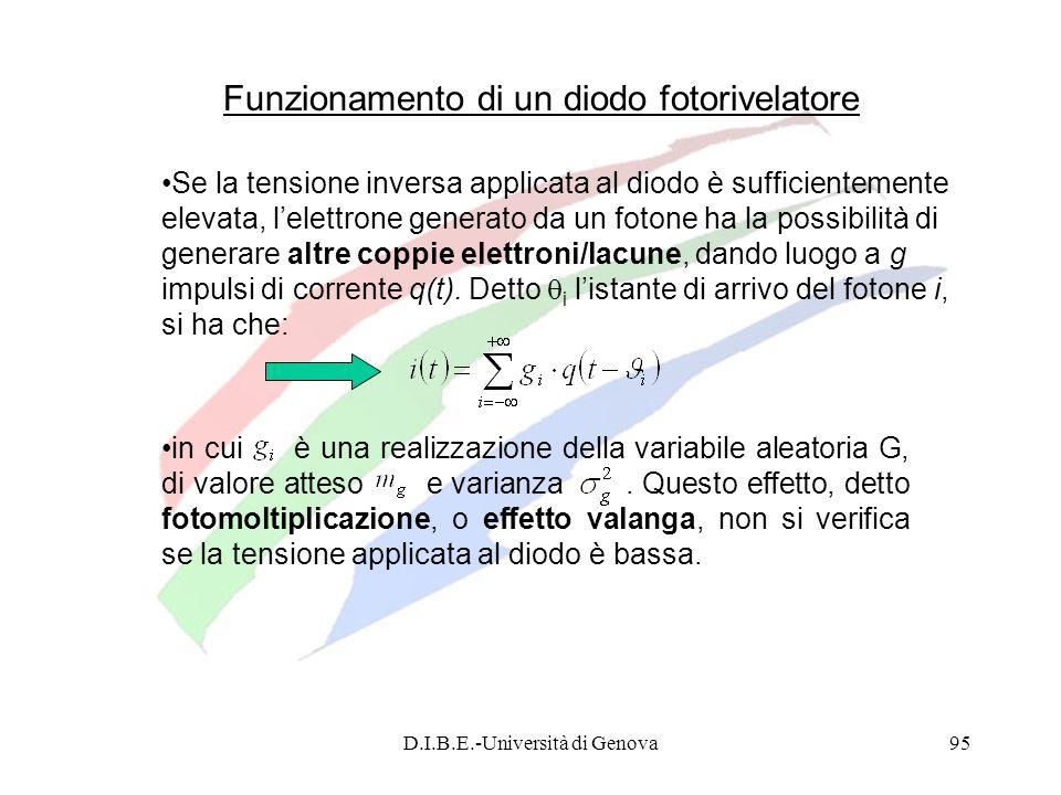 D.I.B.E.-Università di Genova95 Se la tensione inversa applicata al diodo è sufficientemente elevata, lelettrone generato da un fotone ha la possibili