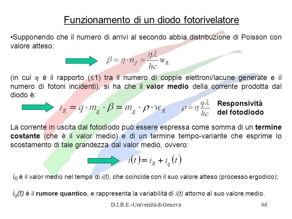 D.I.B.E.-Università di Genova96 Supponendo che il numero di arrivi al secondo abbia distribuzione di Poisson con valore atteso: (in cui è il rapporto