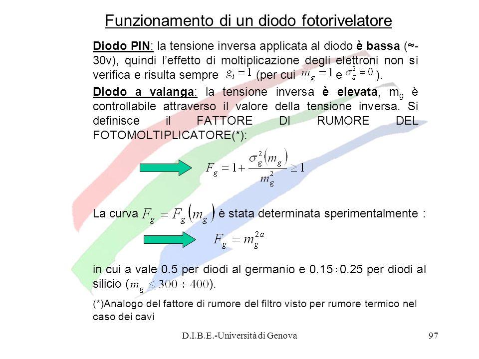 D.I.B.E.-Università di Genova97 Diodo PIN: la tensione inversa applicata al diodo è bassa ( - 30v), quindi leffetto di moltiplicazione degli elettroni