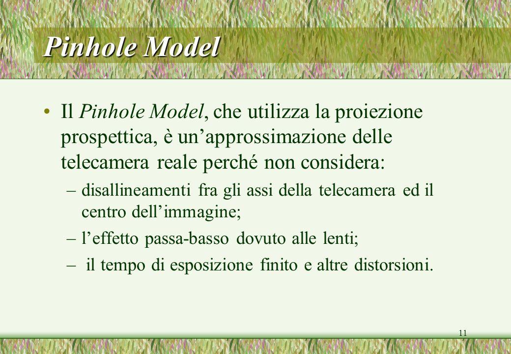 11 Pinhole Model Il Pinhole Model, che utilizza la proiezione prospettica, è unapprossimazione delle telecamera reale perché non considera: –disallineamenti fra gli assi della telecamera ed il centro dellimmagine; –leffetto passa-basso dovuto alle lenti; – il tempo di esposizione finito e altre distorsioni.