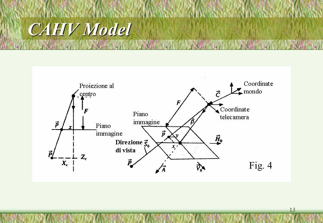13 CAHV Model Fig. 4