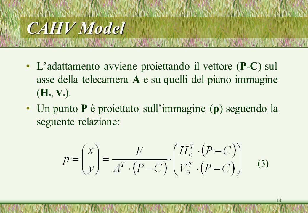 14 CAHV Model Ladattamento avviene proiettando il vettore (P-C) sul asse della telecamera A e su quelli del piano immagine (H o, V o ). Un punto P è p