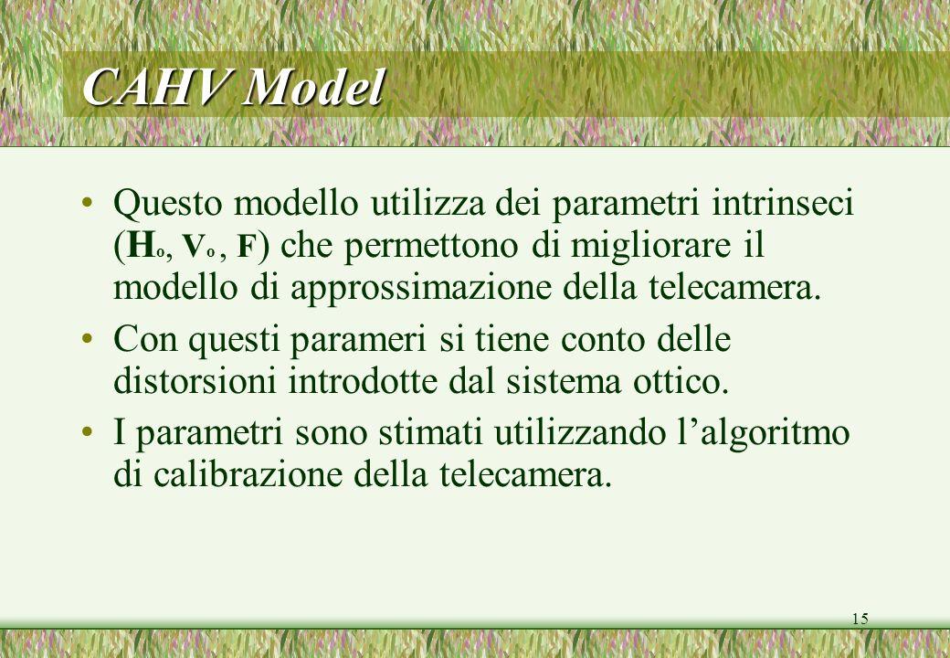 15 CAHV Model Questo modello utilizza dei parametri intrinseci (H o, V o, F ) che permettono di migliorare il modello di approssimazione della telecam
