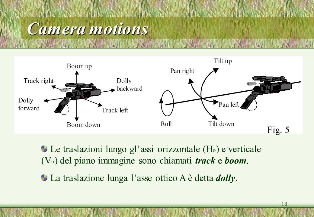 16 Camera motions Le traslazioni lungo glassi orizzontale (H o ) e verticale (V o ) del piano immagine sono chiamati track e boom. La traslazione lung