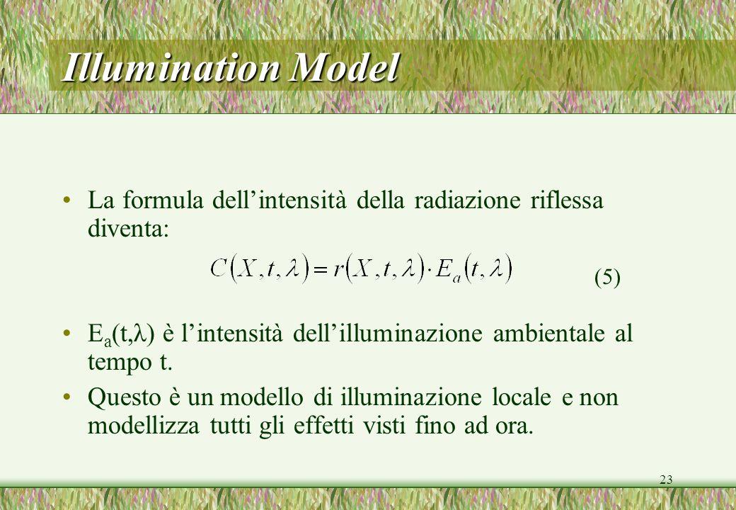 23 Illumination Model La formula dellintensità della radiazione riflessa diventa: E a (t,λ) è lintensità dellilluminazione ambientale al tempo t. Ques