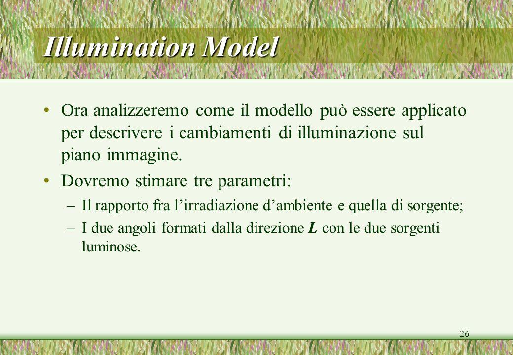 26 Illumination Model Ora analizzeremo come il modello può essere applicato per descrivere i cambiamenti di illuminazione sul piano immagine. Dovremo