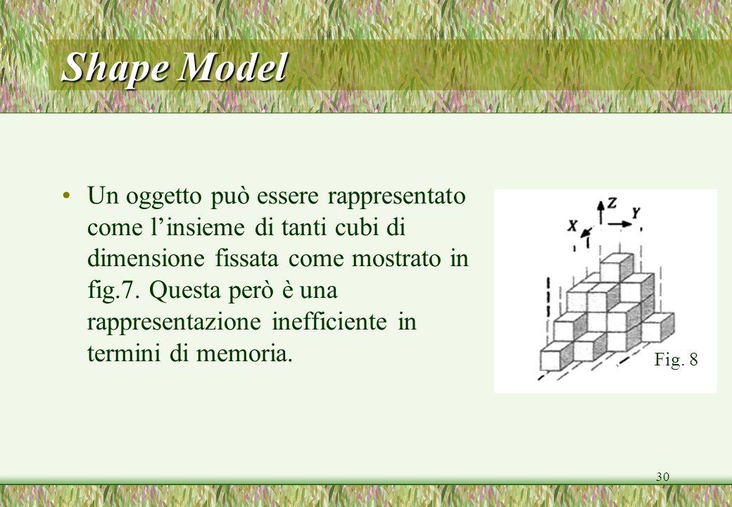 30 Shape Model Un oggetto può essere rappresentato come linsieme di tanti cubi di dimensione fissata come mostrato in fig.7. Questa però è una rappres