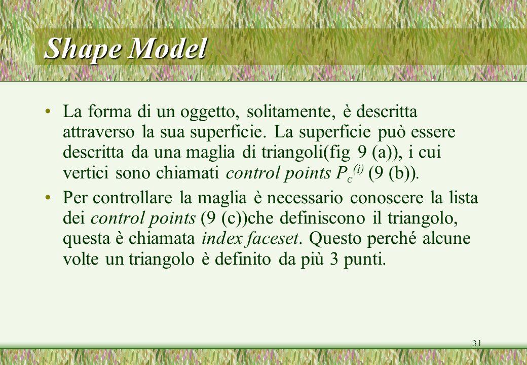 31 Shape Model La forma di un oggetto, solitamente, è descritta attraverso la sua superficie. La superficie può essere descritta da una maglia di tria