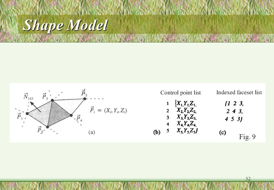 32 Shape Model Fig. 9
