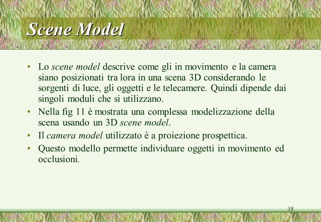 38 Scene Model Lo scene model descrive come gli in movimento e la camera siano posizionati tra lora in una scena 3D considerando le sorgenti di luce, gli oggetti e le telecamere.