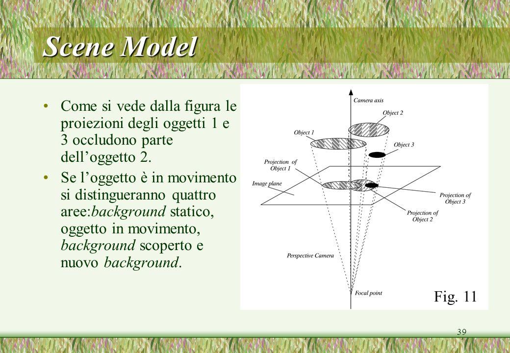 39 Scene Model Come si vede dalla figura le proiezioni degli oggetti 1 e 3 occludono parte delloggetto 2. Se loggetto è in movimento si distingueranno