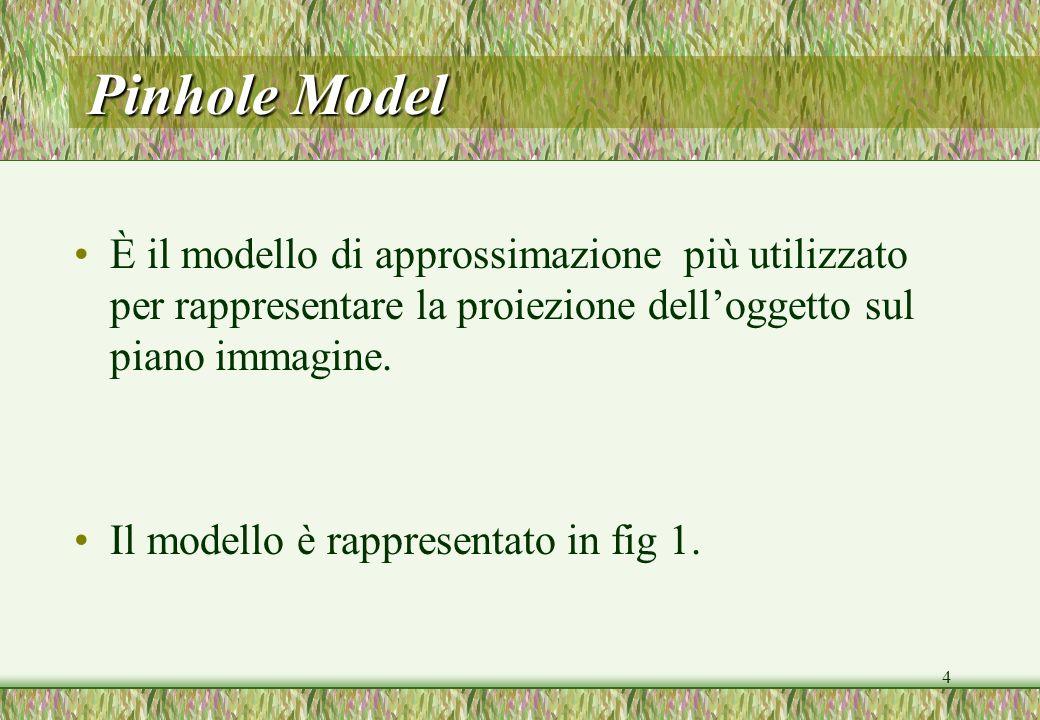 4 Pinhole Model È il modello di approssimazione più utilizzato per rappresentare la proiezione delloggetto sul piano immagine. Il modello è rappresent