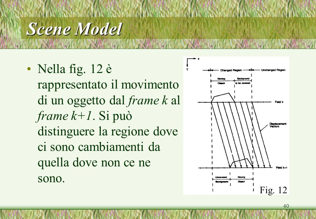 40 Scene Model Nella fig. 12 è rappresentato il movimento di un oggetto dal frame k al frame k+1. Si può distinguere la regione dove ci sono cambiamen