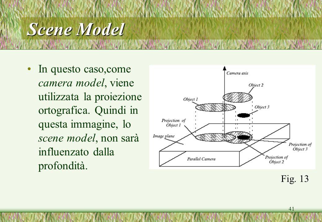 41 Scene Model In questo caso,come camera model, viene utilizzata la proiezione ortografica. Quindi in questa immagine, lo scene model, non sarà influ