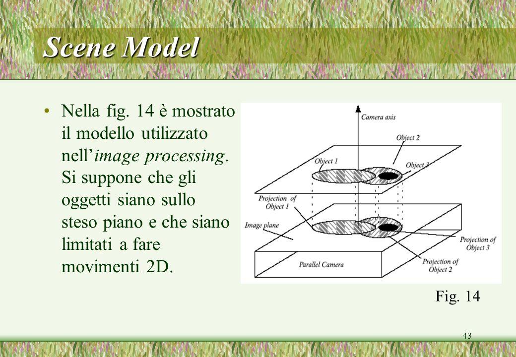 43 Scene Model Nella fig. 14 è mostrato il modello utilizzato nellimage processing. Si suppone che gli oggetti siano sullo steso piano e che siano lim