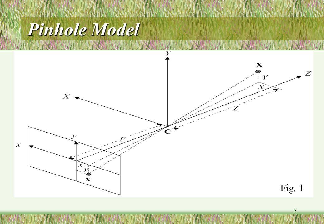 6 Pinhole Model F = distanza focale della telecamera; C = centro focale o centro della telecamera; X = punto in 3D; x è la proiezione di X ed è ottenuto come lintersezione fra la retta che unisce X a C e il piano immagine.