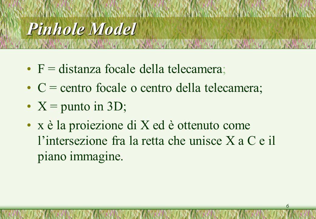 6 Pinhole Model F = distanza focale della telecamera; C = centro focale o centro della telecamera; X = punto in 3D; x è la proiezione di X ed è ottenu