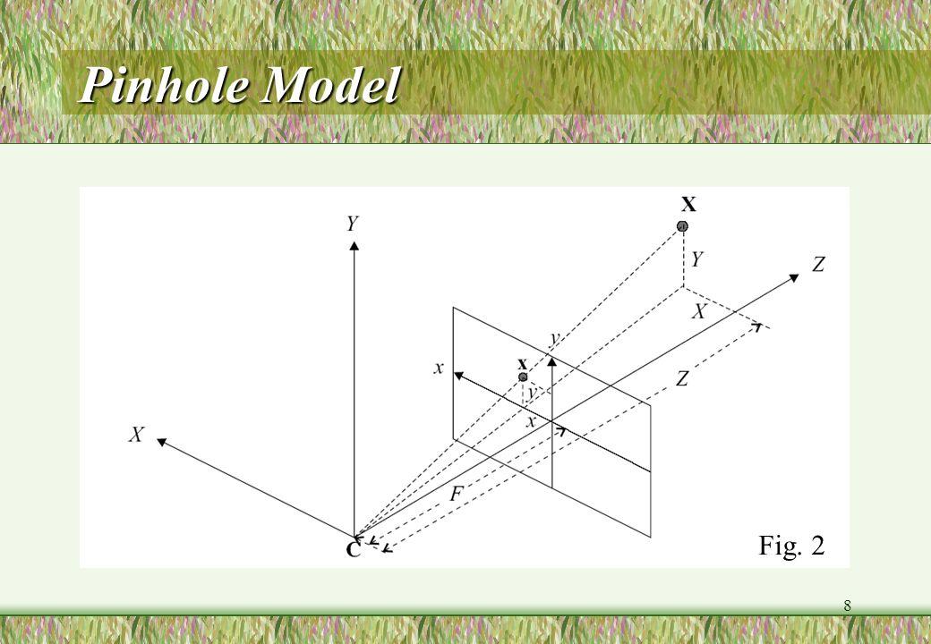 9 Pinhole Model Quando loggetto è lontano dalla telecamera la proiezione prospettica può essere approssimata con la proiezione ortografica (parallela) illustrata in fig.