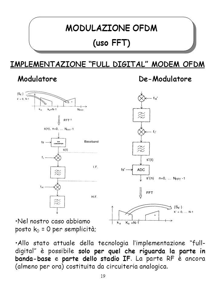MODULAZIONE OFDM (uso FFT) IMPLEMENTAZIONE FULL DIGITAL MODEM OFDM ModulatoreDe-Modulatore Nel nostro caso abbiamo posto k 0 = 0 per semplicità; Allo stato attuale della tecnologia limplementazione full- digital è possibile solo per quel che riguarda la parte in banda-base e parte dello stadio IF.
