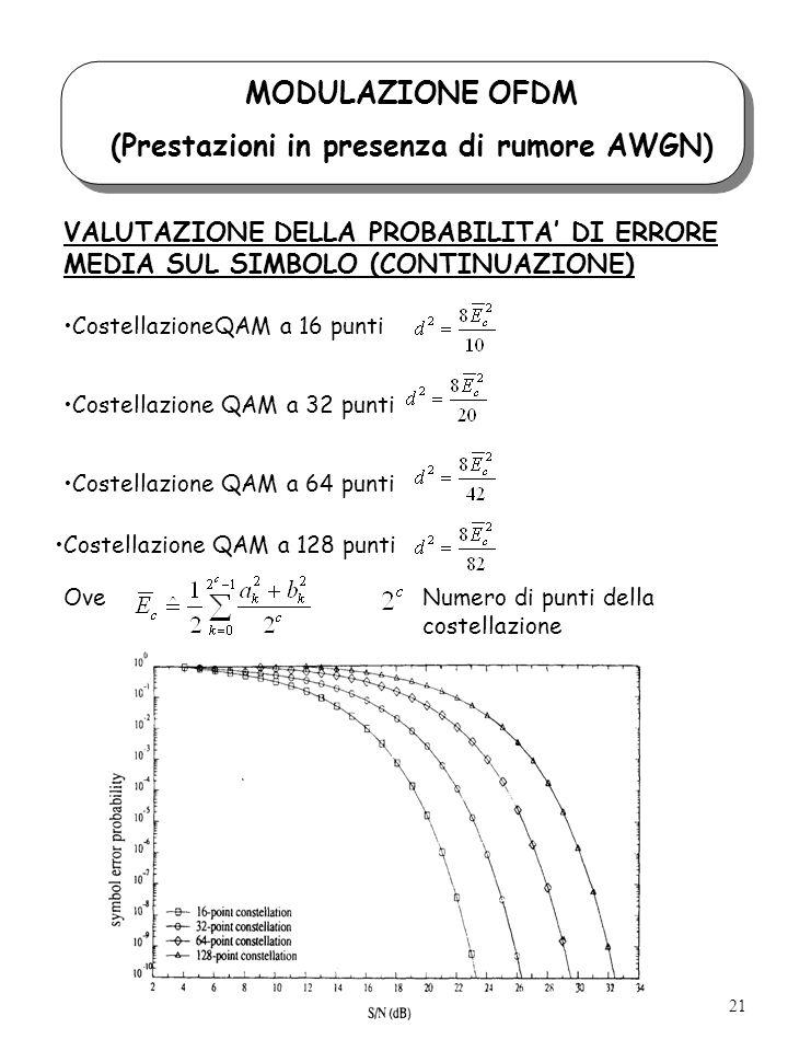 MODULAZIONE OFDM (Prestazioni in presenza di rumore AWGN) VALUTAZIONE DELLA PROBABILITA DI ERRORE MEDIA SUL SIMBOLO (CONTINUAZIONE) CostellazioneQAM a 16 punti Costellazione QAM a 32 punti Costellazione QAM a 64 punti Costellazione QAM a 128 punti OveNumero di punti della costellazione 21