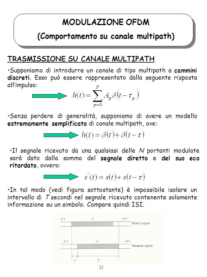 MODULAZIONE OFDM (Comportamento su canale multipath) TRASMISSIONE SU CANALE MULTIPATH Supponiamo di introdurre un canale di tipo multipath a cammini discreti.