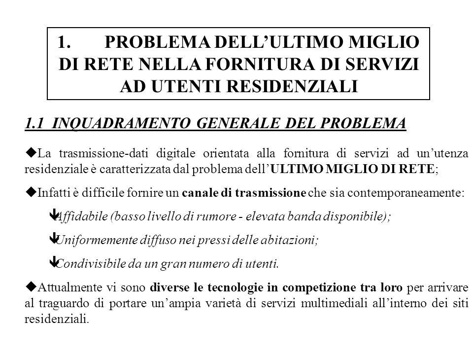 1.PROBLEMA DELLULTIMO MIGLIO DI RETE NELLA FORNITURA DI SERVIZI AD UTENTI RESIDENZIALI 1.2 TECNOLOGIE DI RETE IN COMPETIZIONE NELLULTIMO MIGLIO Reti cablate per telefonia fissa (POTS = Plain Old Telephone Service); Reti cablate per la distribuzione broadcast del segnale televisivo in comunità locali (CATV= Community Antenna Television Systems); Reti cablate a fibra ottica; Reti wireless pubbliche per telefonia mobile (GSM, UMTS); Reti wireless private (WLAN); Reti wireless satellitari.