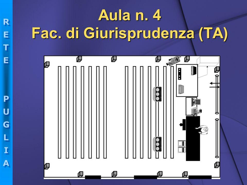 RETEPUGLIARETEPUGLIA RETEPUGLIARETEPUGLIA Aula n. 4 Fac. di Giurisprudenza (TA)