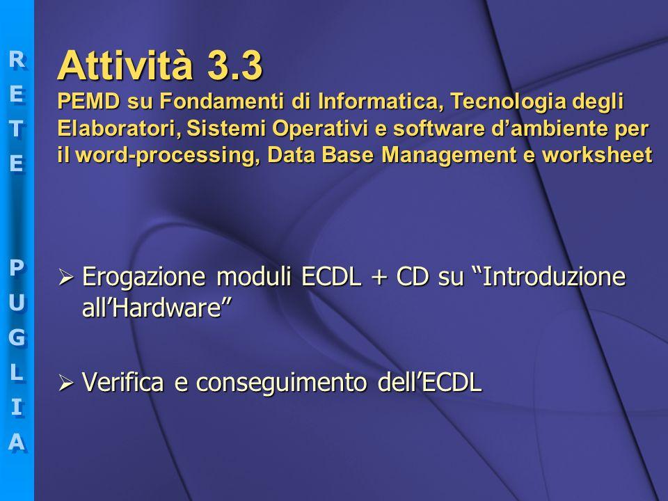 RETEPUGLIARETEPUGLIA RETEPUGLIARETEPUGLIA Erogazione moduli ECDL + CD su Introduzione allHardware Erogazione moduli ECDL + CD su Introduzione allHardw