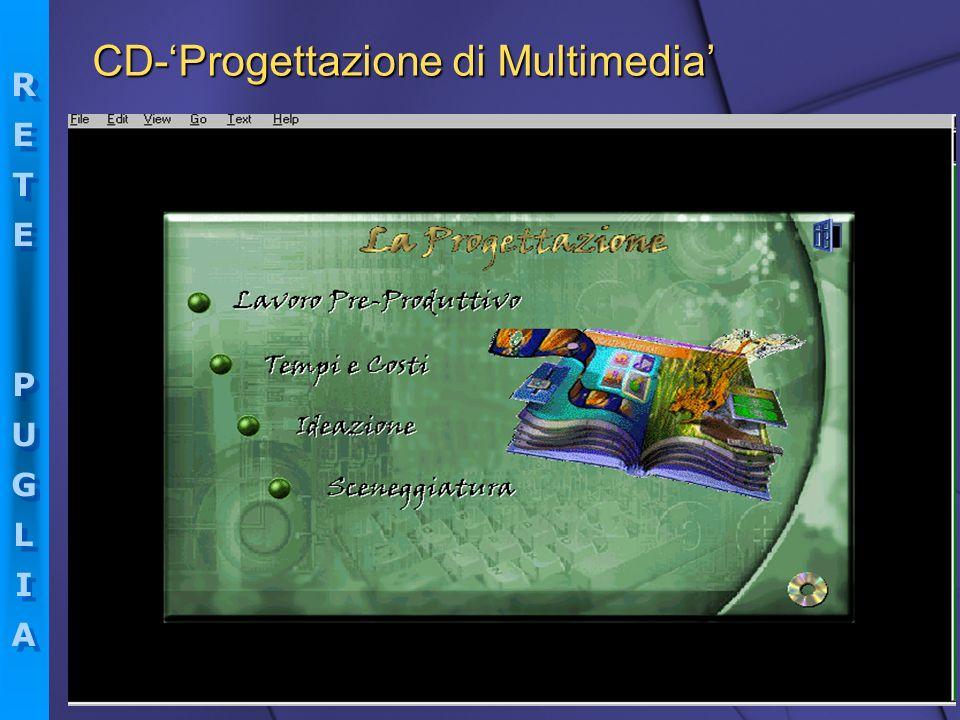 RETEPUGLIARETEPUGLIA RETEPUGLIARETEPUGLIA CD-Progettazione di Multimedia