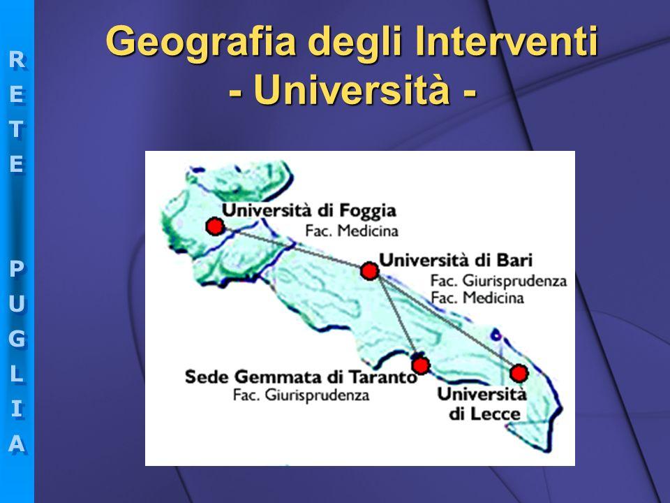 RETEPUGLIARETEPUGLIA RETEPUGLIARETEPUGLIA Geografia degli Interventi - Università -