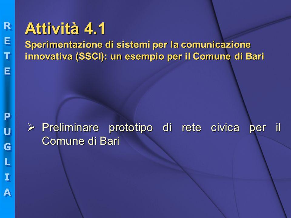 RETEPUGLIARETEPUGLIA RETEPUGLIARETEPUGLIA Sperimentazione di sistemi per la comunicazione innovativa (SSCI): un esempio per il Comune di Bari Prelimin