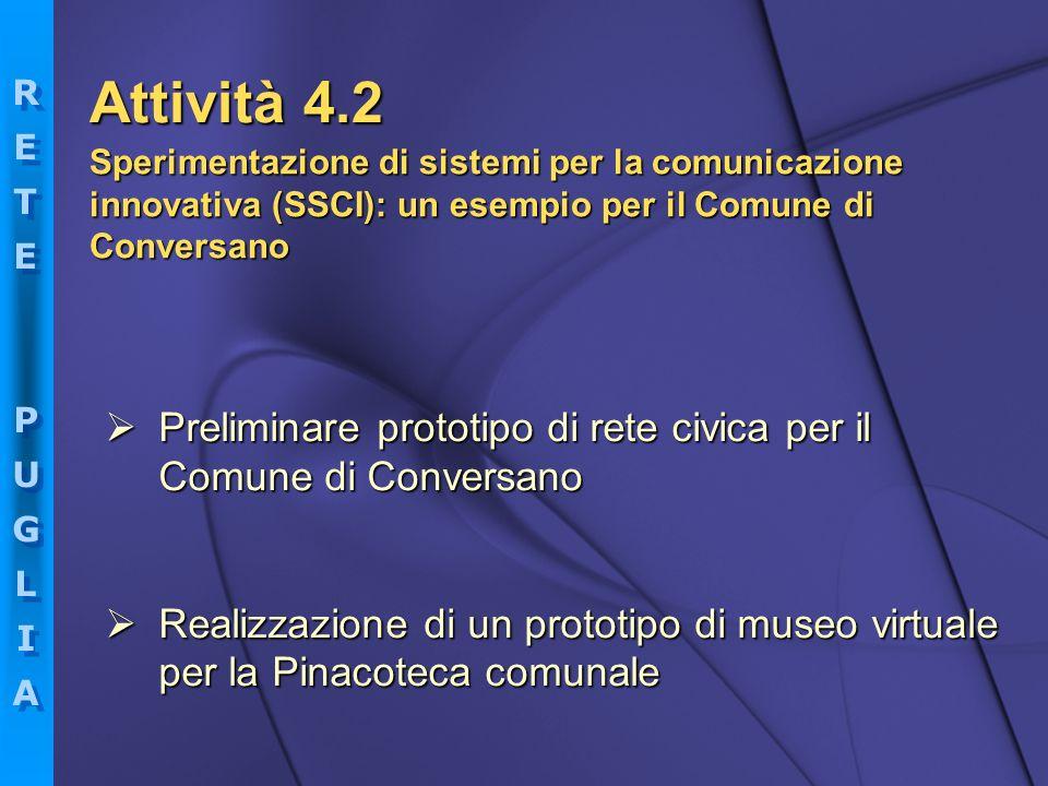 RETEPUGLIARETEPUGLIA RETEPUGLIARETEPUGLIA Sperimentazione di sistemi per la comunicazione innovativa (SSCI): un esempio per il Comune di Conversano Pr