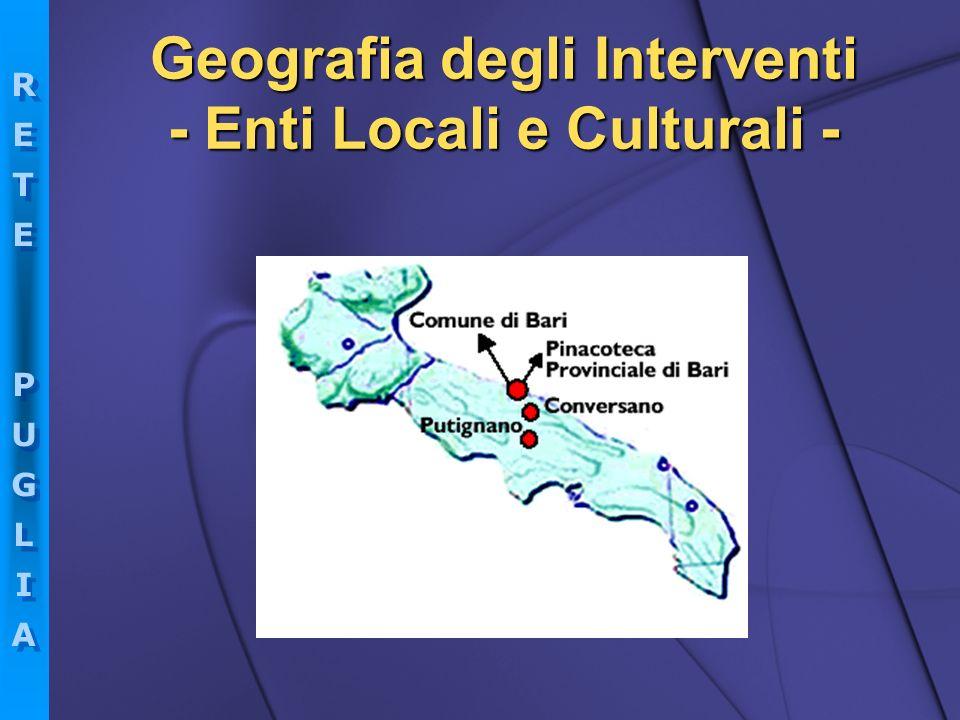 RETEPUGLIARETEPUGLIA RETEPUGLIARETEPUGLIA Geografia degli Interventi - Enti Locali e Culturali -