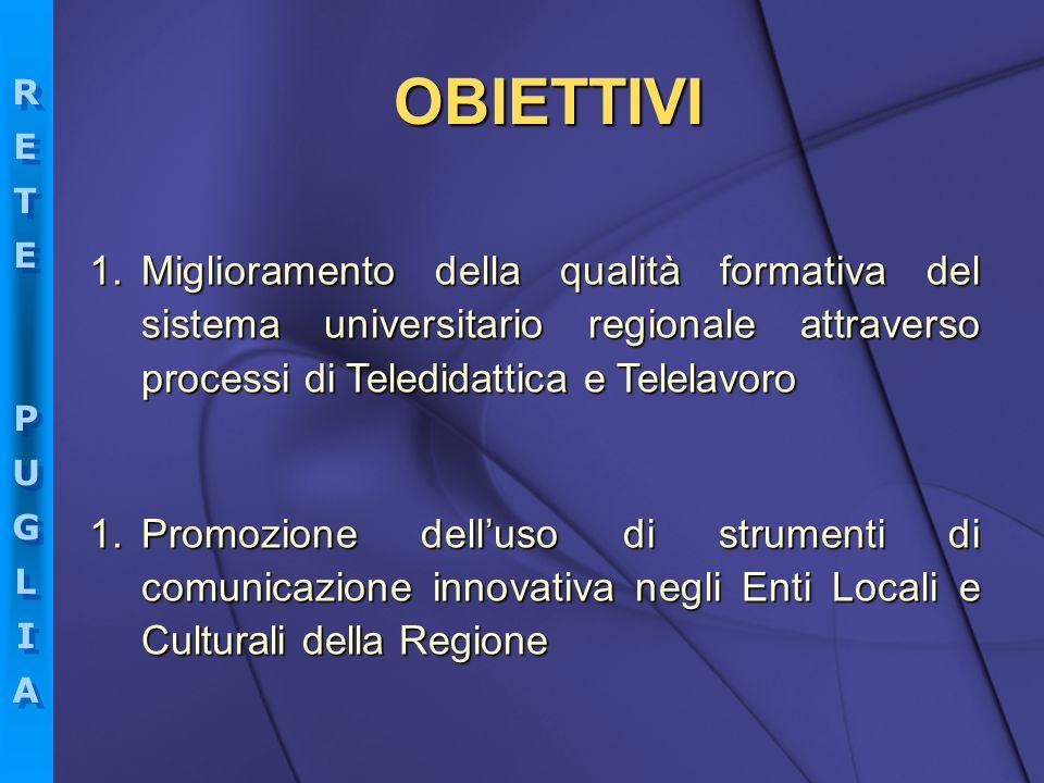 RETEPUGLIARETEPUGLIA RETEPUGLIARETEPUGLIA 1.Miglioramento della qualità formativa del sistema universitario regionale attraverso processi di Teledidat