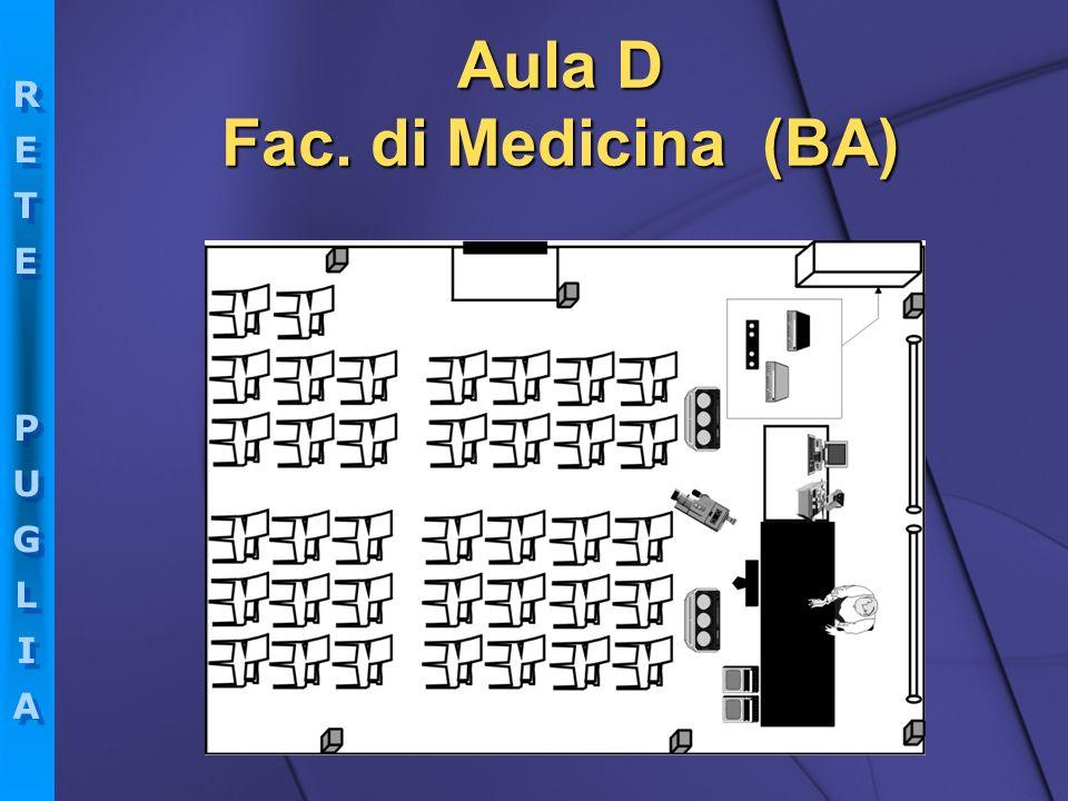 RETEPUGLIARETEPUGLIA RETEPUGLIARETEPUGLIA Aula D Fac. di Medicina (BA)