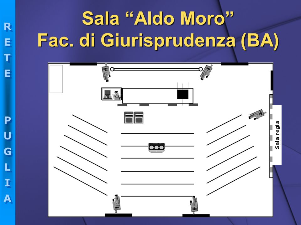 RETEPUGLIARETEPUGLIA RETEPUGLIARETEPUGLIA Sala Aldo Moro Fac. di Giurisprudenza (BA) Sala regia
