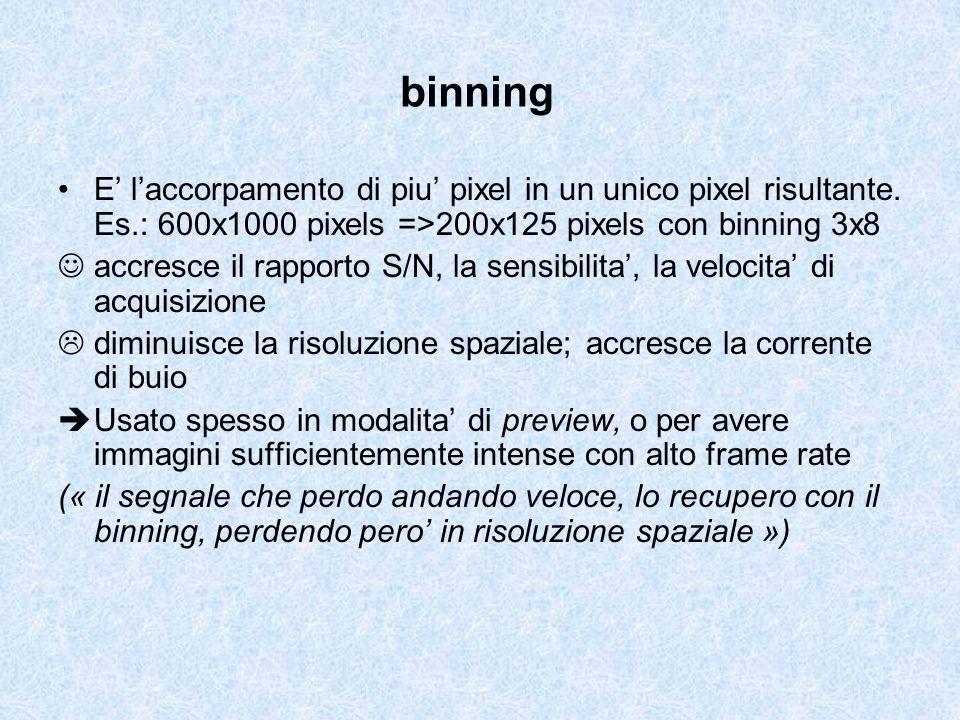 binning E laccorpamento di piu pixel in un unico pixel risultante. Es.: 600x1000 pixels =>200x125 pixels con binning 3x8 accresce il rapporto S/N, la